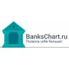 BanksChart.ru